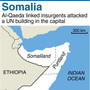 UN vows 'despicable' attack will not end Somalia mission