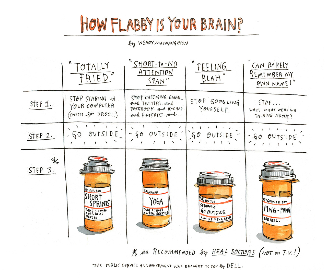 How Flabby is your brain? Wendy MacNaughton