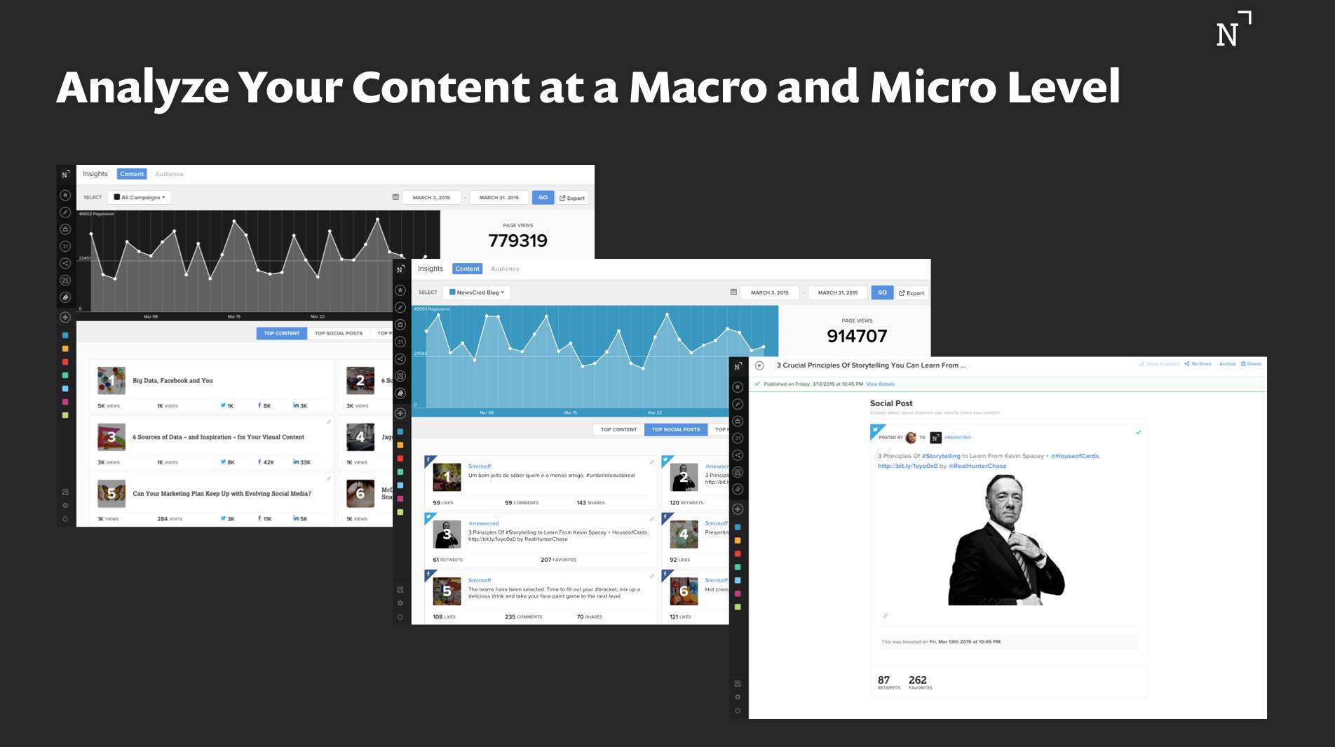 Macro and Micro Social media strategy