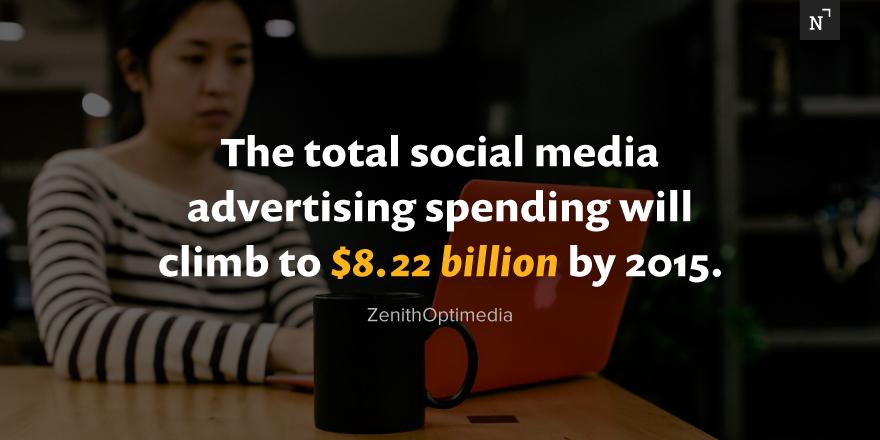 ZenithOptimedia Social Media Analytics