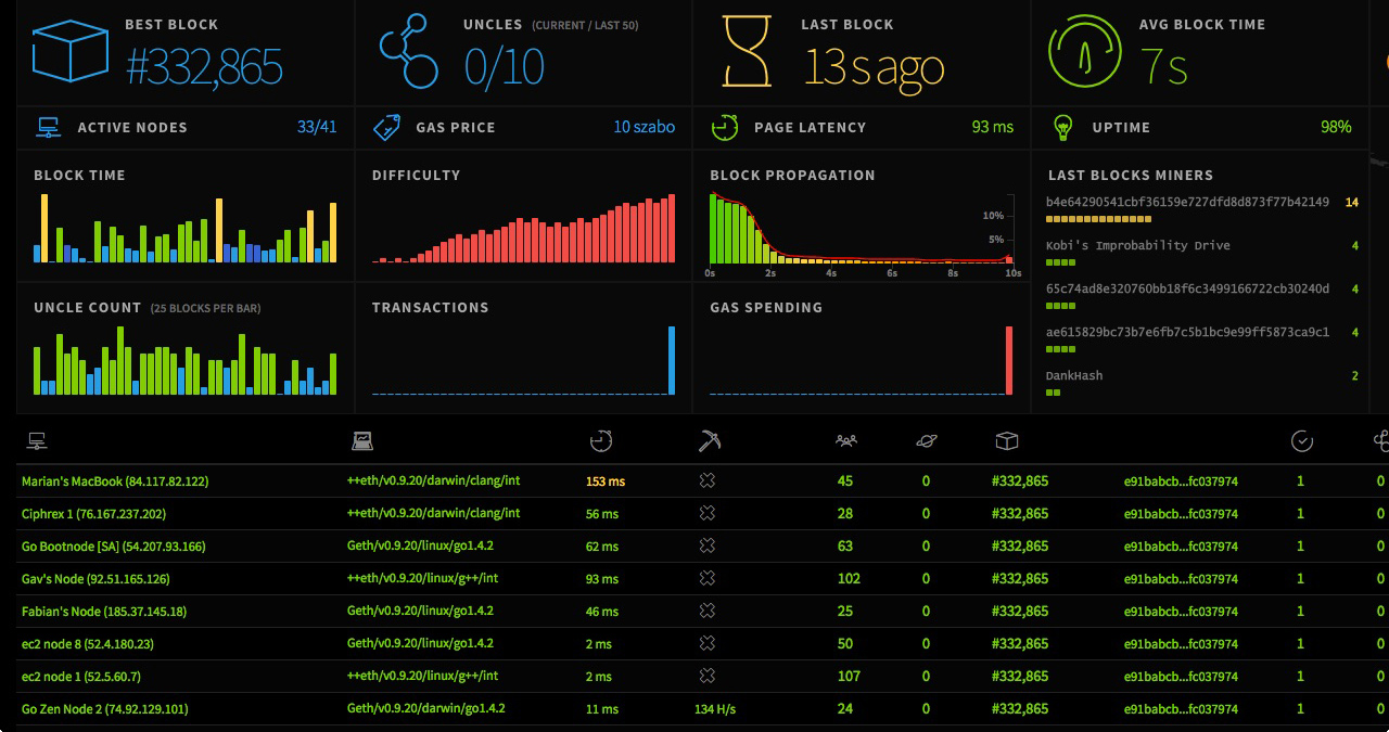 3046385-inline-i-3-this-company-is-helping-ibm-and-samsung-use-cryptocurrency-to-do-the-iot-on-the-cheap.jpg